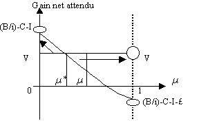 argument1