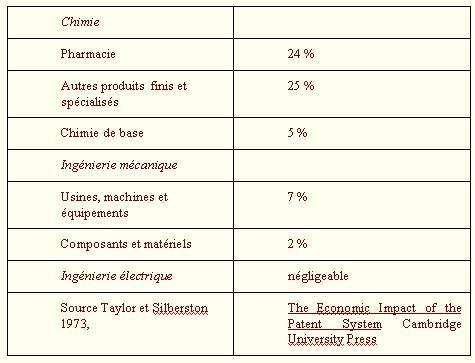 argument5