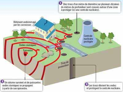 CNRS_nucleaire