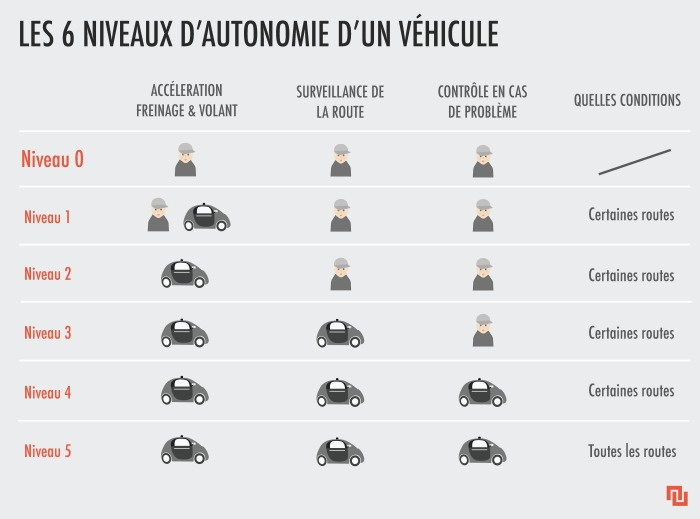 Illustration_voiture_autonome_2017